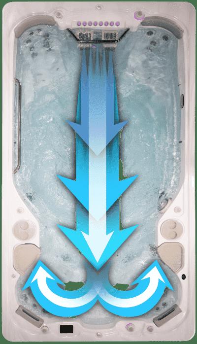 14AX Swim Channel