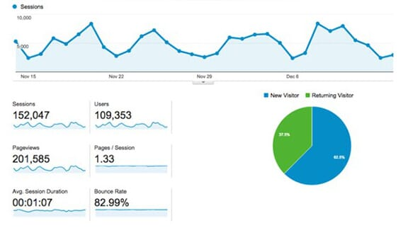 website visitors graph